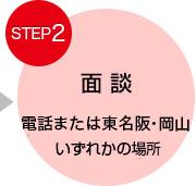面談 東京・大阪・名古屋いずれかの場所